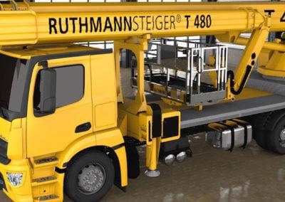 ruthmann_start